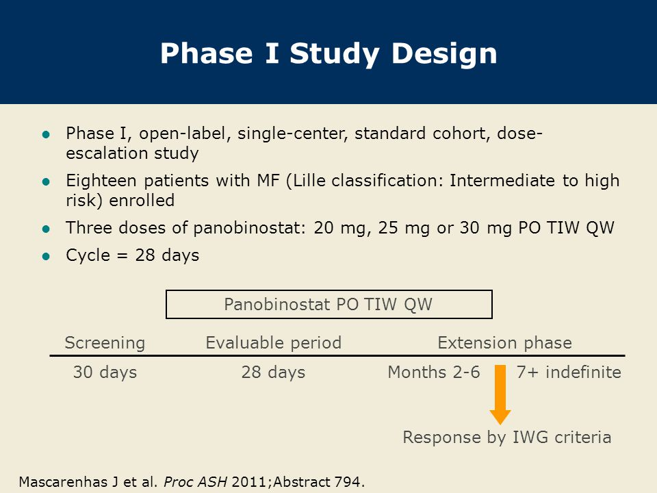 Phase I Study Design Mascarenhas J et al. Proc ASH 2011;Abstract 794. Panobinostat PO TIW QW Screening 30 days Evaluable period 28 days Extension phas