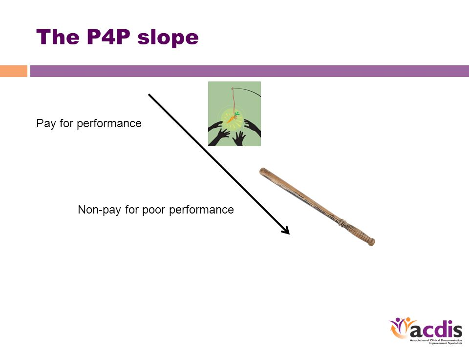 Pay for performance The P4P slope Non-pay for poor performance