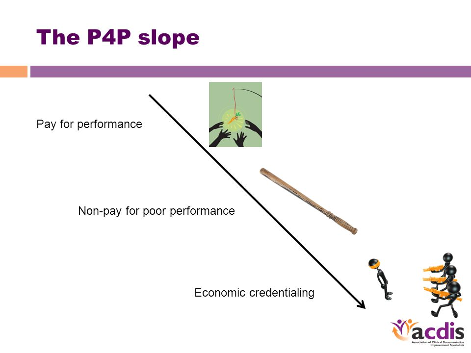 Pay for performance The P4P slope Non-pay for poor performance Economic credentialing