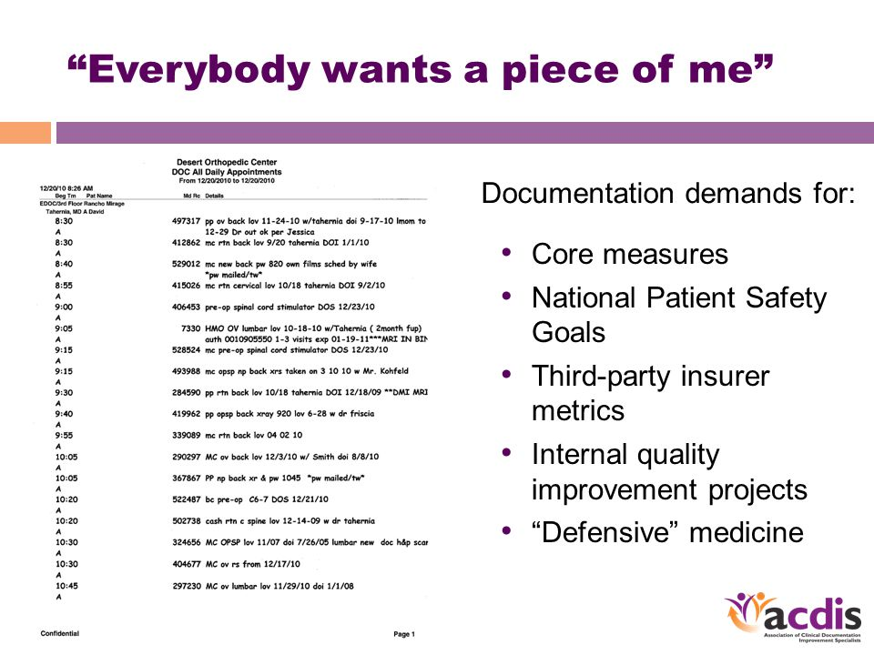 """""""Everybody wants a piece of me"""" Core measures National Patient Safety Goals Third-party insurer metrics Internal quality improvement projects """"Defensi"""