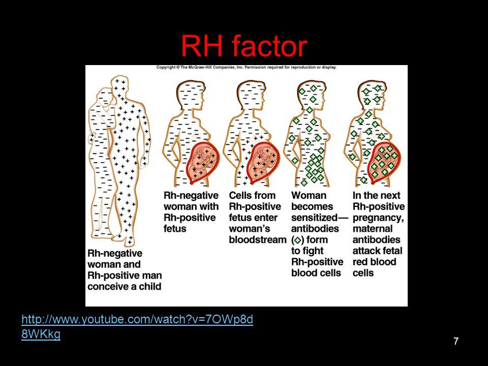 7 RH factor http://www.youtube.com/watch?v=7OWp8d 8WKkg
