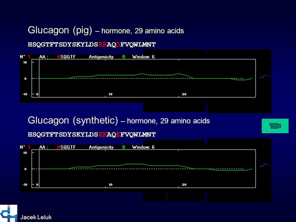 Jacek Leluk Glucagon (pig) – hormone, 29 amino acids HSQGTFTSDYSKYLDSRRAQDFVQWLMNT Glucagon (synthetic) – hormone, 29 amino acids HSQGTFTSDYSKYLDSKKAQ