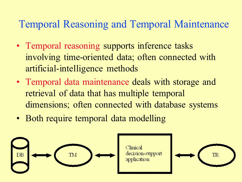 Temporal Reasoning and Temporal Maintenance Temporal reasoning supports inference tasks involving time-oriented data; often connected with artificial-