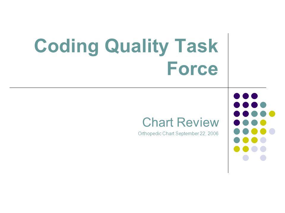 Coding Quality Task Force Orthopedic Workshop, Sept 22, 2006 Diagnosis Typing