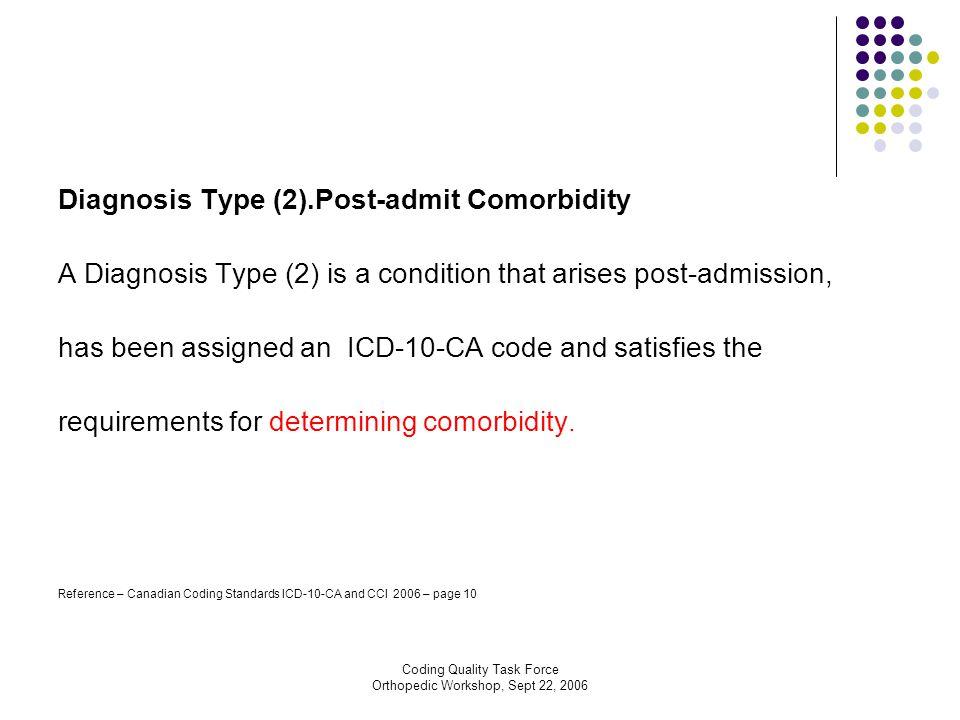 Coding Quality Task Force Orthopedic Workshop, Sept 22, 2006 Post Admit or Complication taking over case, Canadian Coding Standard says….