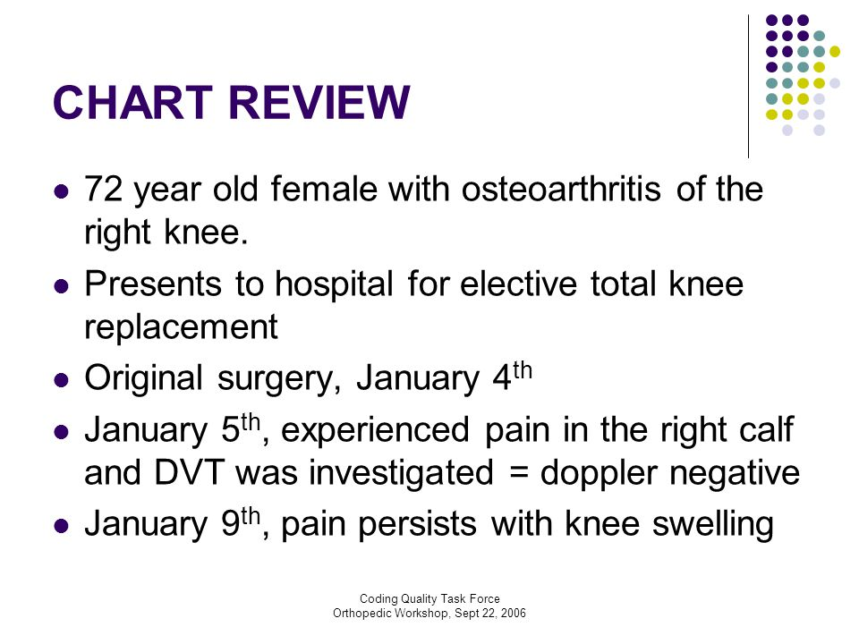 Coding Quality Task Force Orthopedic Workshop, Sept 22, 2006 CHART REVIEW, continued Continued pain, investigated and was clinically diagnosed with dislocation of the surgical knee January 9 th, patient had a closed reduction January 11 th, recurrent dislocation January 11 th, revision of the total knee replacement January 24 th, patient discharged to rehab