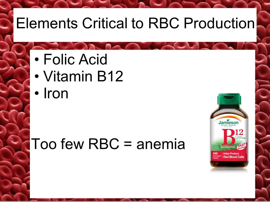 Elements Critical to RBC Production Folic Acid Vitamin B12 Iron Too few RBC = anemia