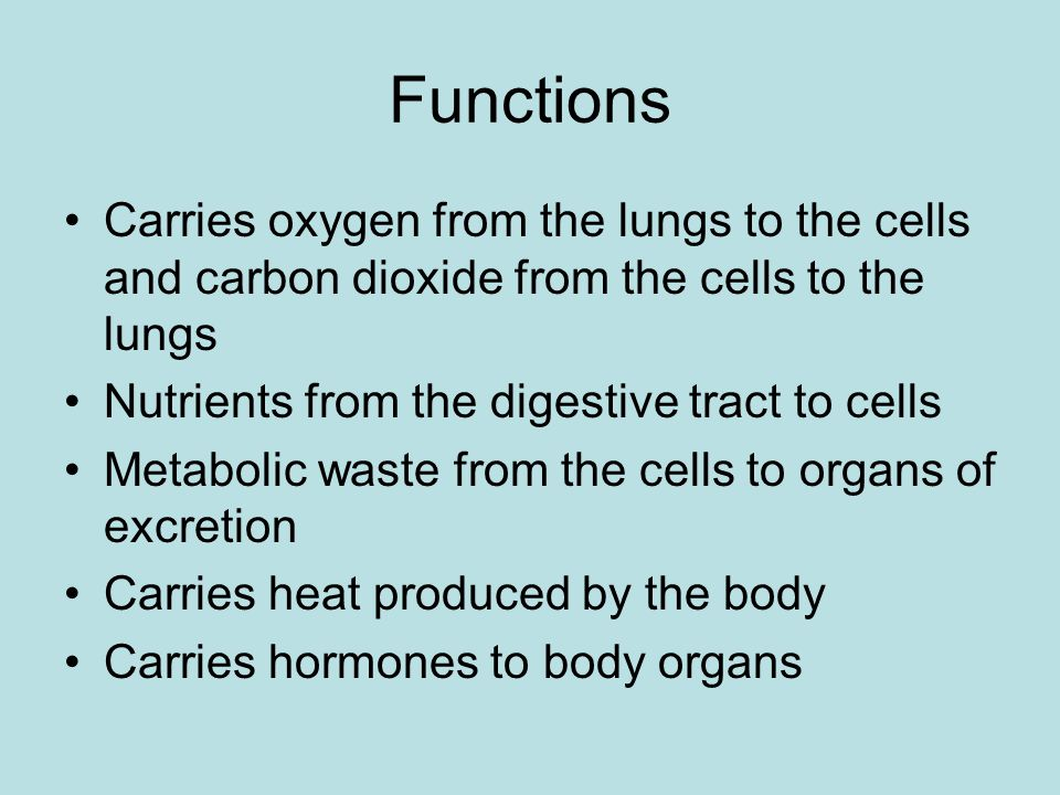 Functions Carries oxygen from the lungs to the cells and carbon dioxide from the cells to the lungs Nutrients from the digestive tract to cells Metabolic waste from the cells to organs of excretion Carries heat produced by the body Carries hormones to body organs