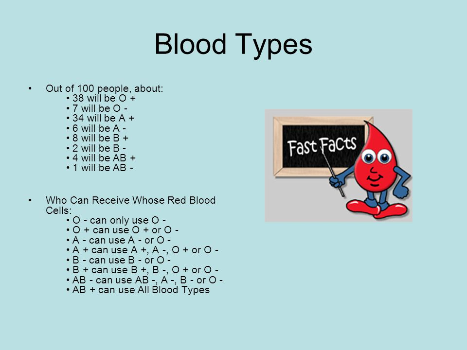 Blood Types Out of 100 people, about: 38 will be O + 7 will be O - 34 will be A + 6 will be A - 8 will be B + 2 will be B - 4 will be AB + 1 will be AB - Who Can Receive Whose Red Blood Cells: O - can only use O - O + can use O + or O - A - can use A - or O - A + can use A +, A -, O + or O - B - can use B - or O - B + can use B +, B -, O + or O - AB - can use AB -, A -, B - or O - AB + can use All Blood Types