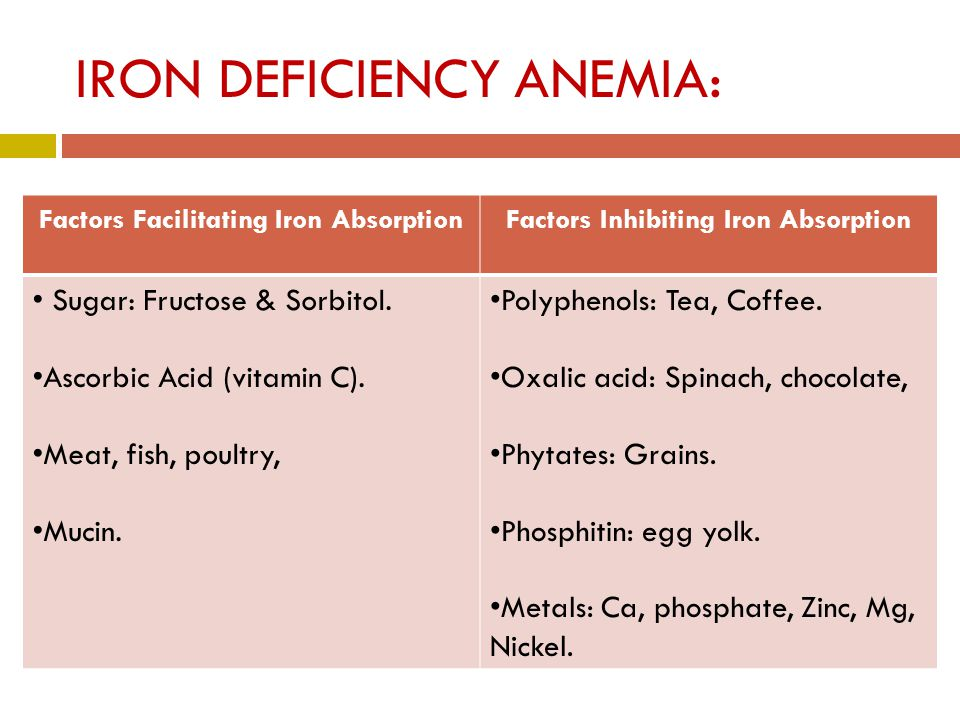 IRON DEFICIENCY ANEMIA: Factors Inhibiting Iron AbsorptionFactors Facilitating Iron Absorption Polyphenols: Tea, Coffee.
