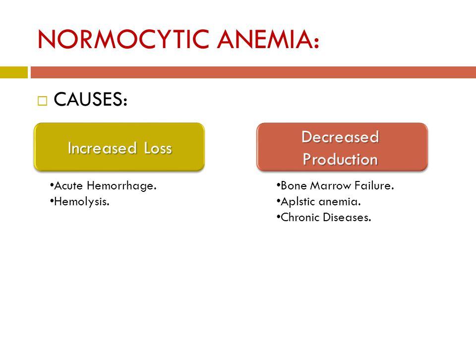 NORMOCYTIC ANEMIA:  CAUSES: Acute Hemorrhage. Hemolysis.