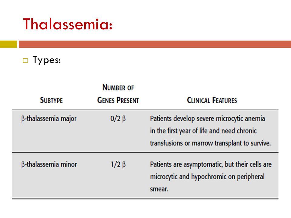 Thalassemia:  Types: