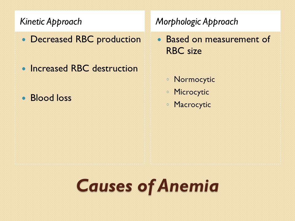 Causes of Anemia Kinetic ApproachMorphologic Approach Decreased RBC production Increased RBC destruction Blood loss Based on measurement of RBC size ◦ Normocytic ◦ Microcytic ◦ Macrocytic