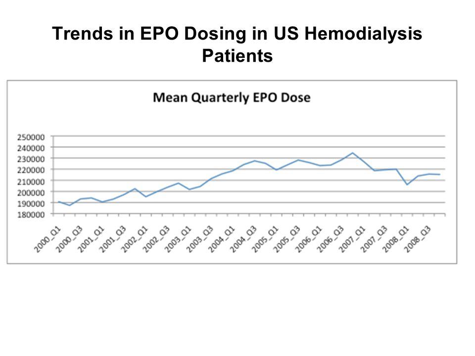 Trends in EPO Dosing in US Hemodialysis Patients