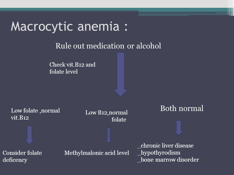 Macrocytic anemia : Rule out medication or alcohol Check vit.B12 and folate level Both normal _chronic liver disease _hypothyrodism _bone marrow disorder Low B12,normal folate Methylmalonic acid level Low folate,normal vit.B12 Consider folate deficency