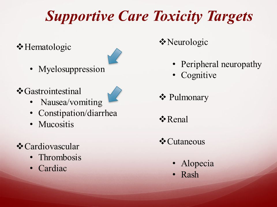Supportive Care Toxicity Targets  Hematologic Myelosuppression  Gastrointestinal Nausea/vomiting Constipation/diarrhea Mucositis  Cardiovascular Thrombosis Cardiac  Neurologic Peripheral neuropathy Cognitive  Pulmonary  Renal  Cutaneous Alopecia Rash