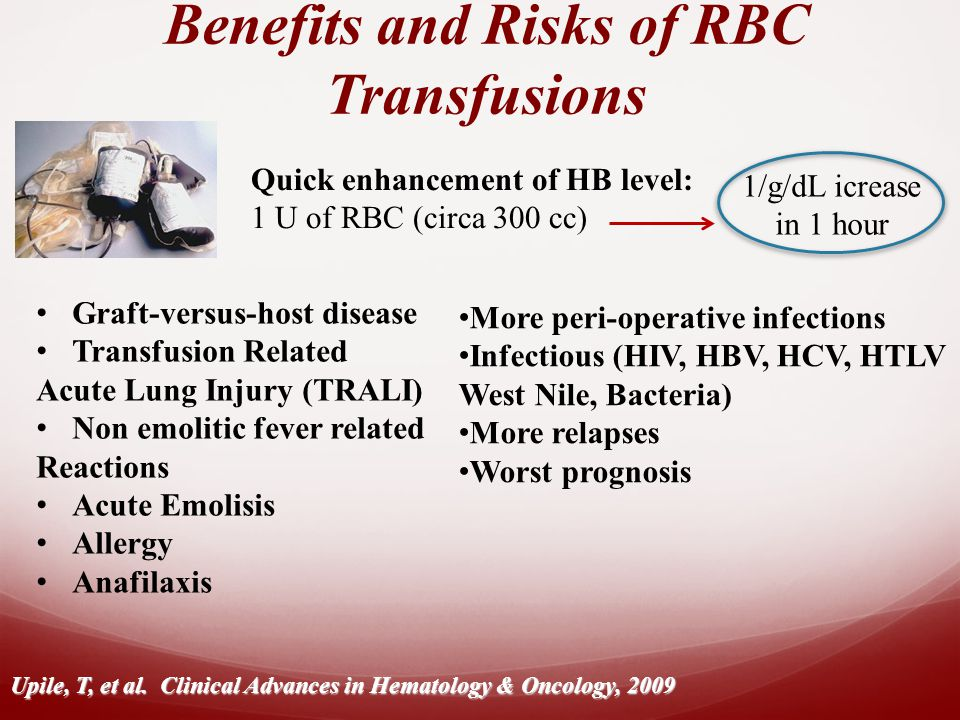 Benefits and Risks of RBC Transfusions Graft-versus-host disease Transfusion Related Acute Lung Injury (TRALI) Non emolitic fever related Reactions Acute Emolisis Allergy Anafilaxis Upile, T, et al.