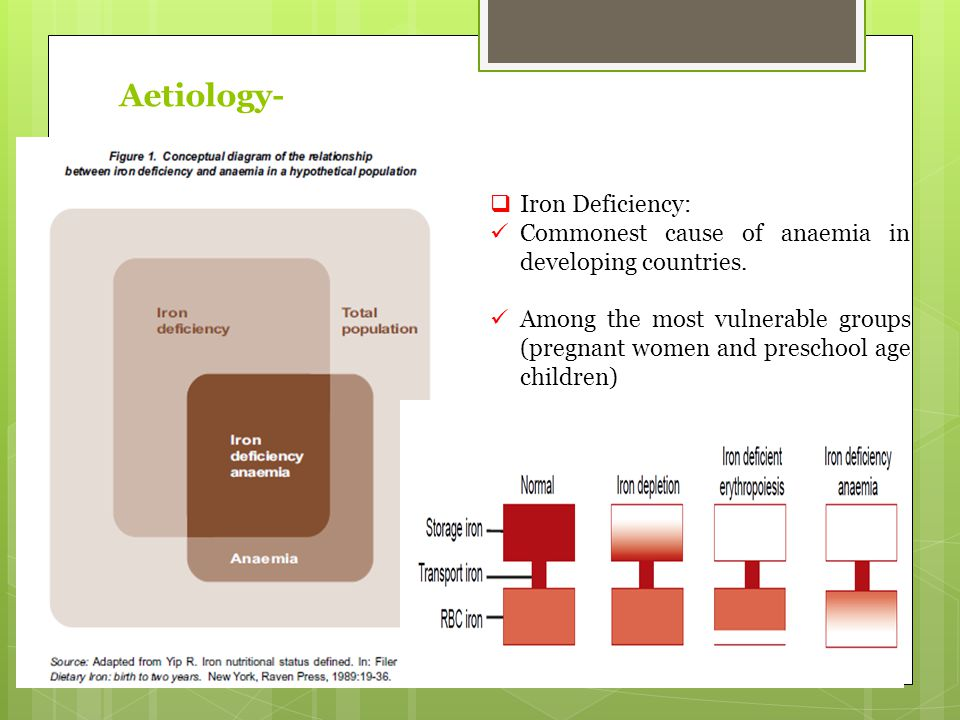 Results in to Because that Why Anemia control.