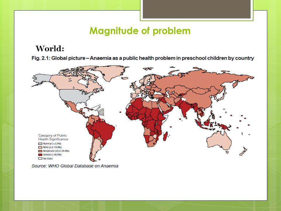 Magnitude of problem World: