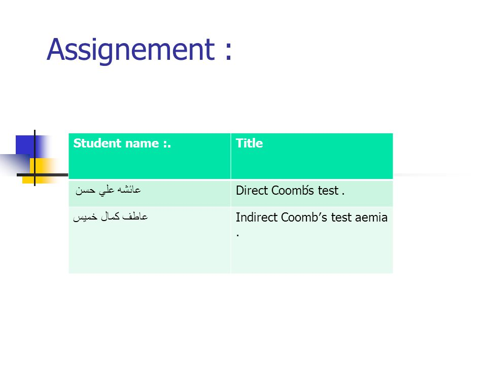 Assignement : Student name :.Title عائشه علي حسن Direct Coombs test.
