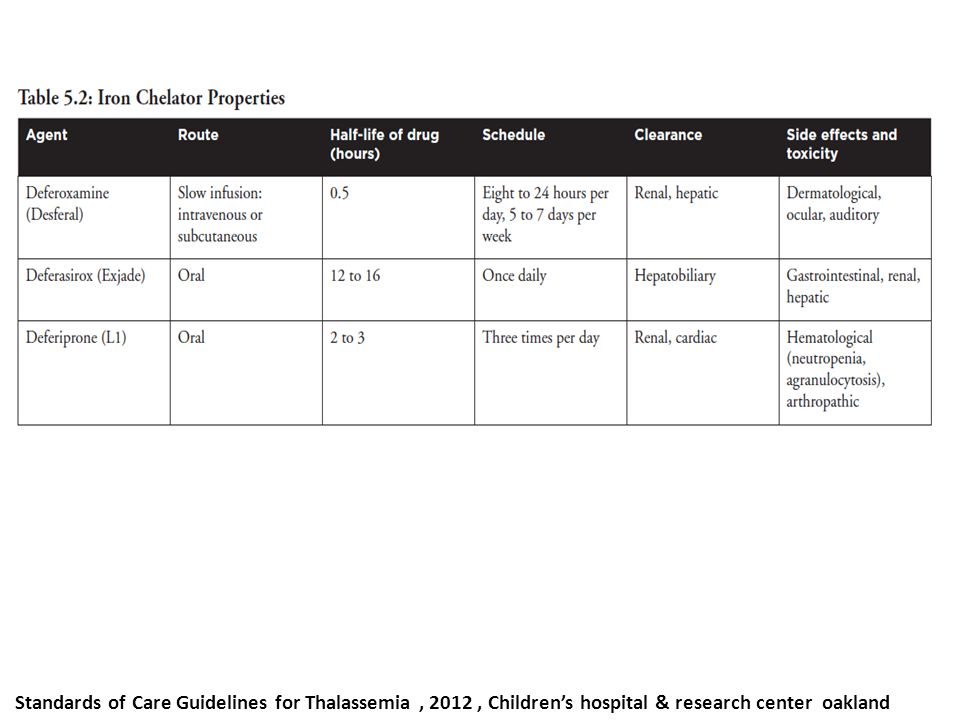 x ray Standards of Care Guidelines for Thalassemia, 2012, Children's hospital & research center oakland