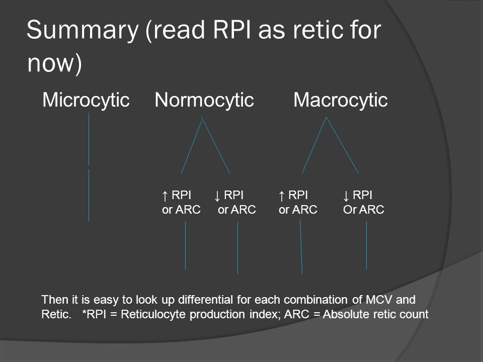 Summary (read RPI as retic for now) Microcytic Normocytic Macrocytic ↑ RPI or ARC ↓ RPI or ARC ↓ RPI Or ARC Then it is easy to look up differential for each combination of MCV and Retic.