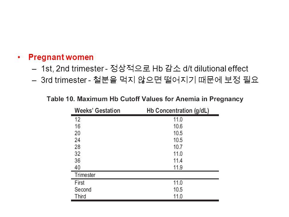 Pregnant women –1st, 2nd trimester - 정상적으로 Hb 감소 d/t dilutional effect –3rd trimester - 철분을 먹지 않으면 떨어지기 때문에 보정 필요