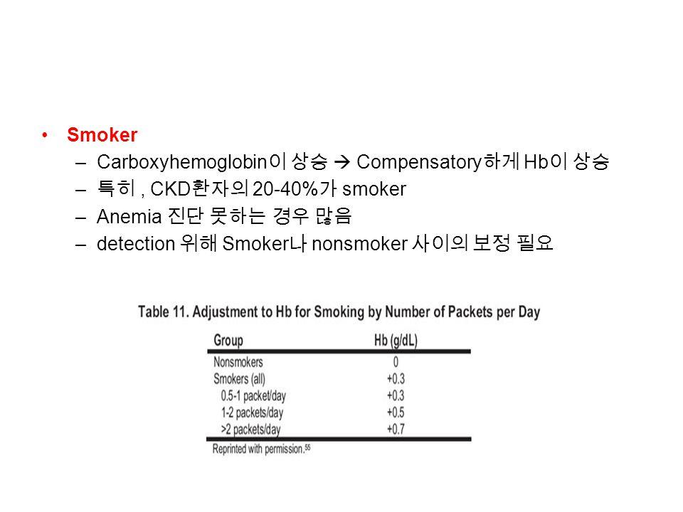 Smoker –Carboxyhemoglobin 이 상승  Compensatory 하게 Hb 이 상승 – 특히, CKD 환자의 20-40% 가 smoker –Anemia 진단 못하는 경우 많음 –detection 위해 Smoker 나 nonsmoker 사이의 보정 필요