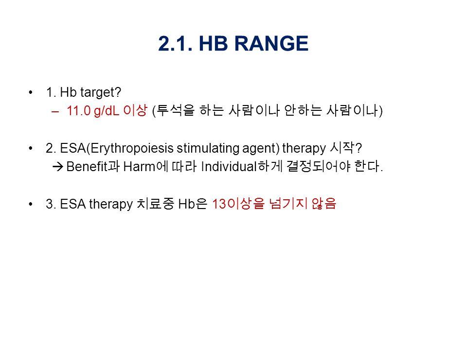 2.1. HB RANGE 1. Hb target. –11.0 g/dL 이상 ( 투석을 하는 사람이나 안하는 사람이나 ) 2.