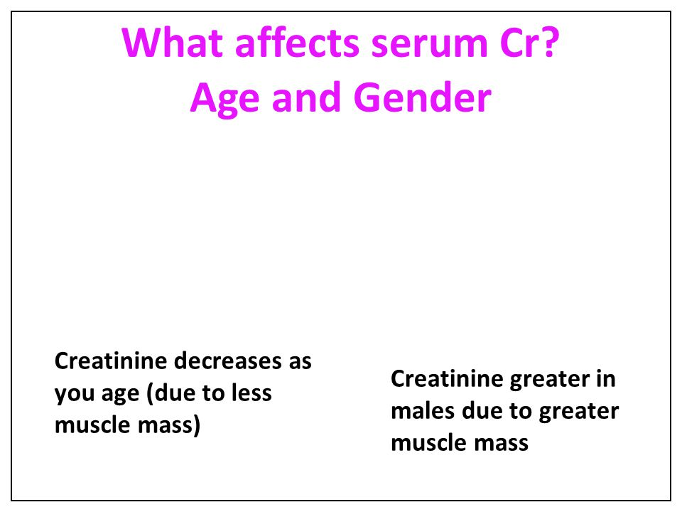 What affects serum Cr? Age and Gender Creatinine decreases as you age (due to less muscle mass) Creatinine greater in males due to greater muscle mass