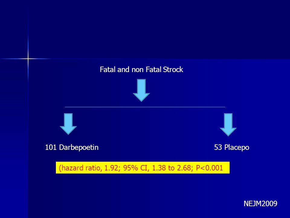 Fatal and non Fatal Strock 101 Darbepoetin53 Placepo (hazard ratio, 1.92; 95% CI, 1.38 to 2.68; P<0.001 NEJM2009