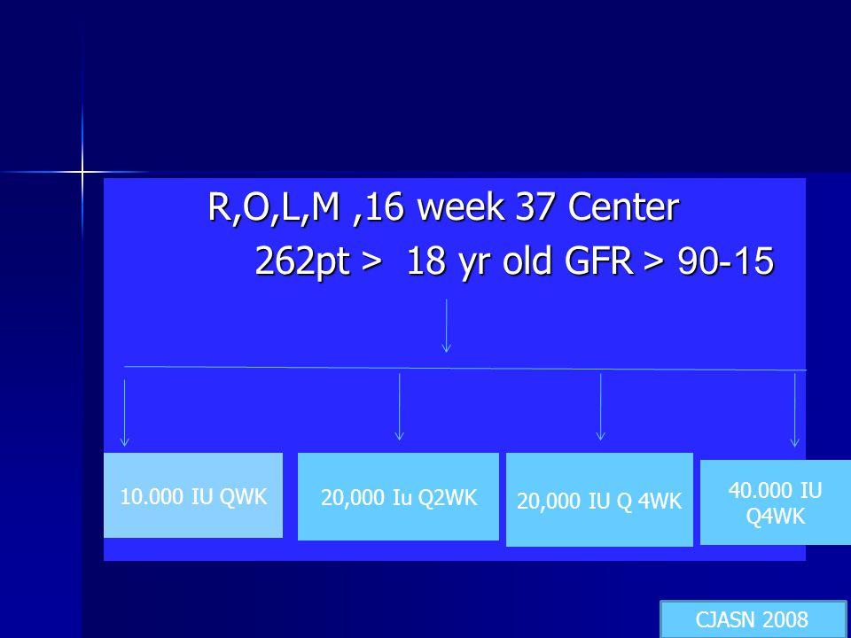 R,O,L,M,16 week 37 Center R,O,L,M,16 week 37 Center 262pt <18 yr old GFR< 15-90 262pt <18 yr old GFR< 15-90 10.000 IU QWK 20,000 Iu Q2WK 20,000 IU Q 4