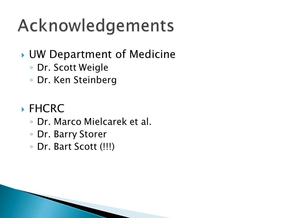  UW Department of Medicine ◦ Dr. Scott Weigle ◦ Dr. Ken Steinberg  FHCRC ◦ Dr. Marco Mielcarek et al. ◦ Dr. Barry Storer ◦ Dr. Bart Scott (!!!)