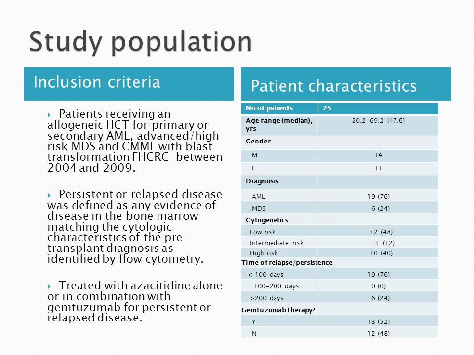 Inclusion criteriaPatient characteristics  Patients receiving an allogeneic HCT for primary or secondary AML, advanced/high risk MDS and CMML with blast transformation FHCRC between 2004 and 2009.