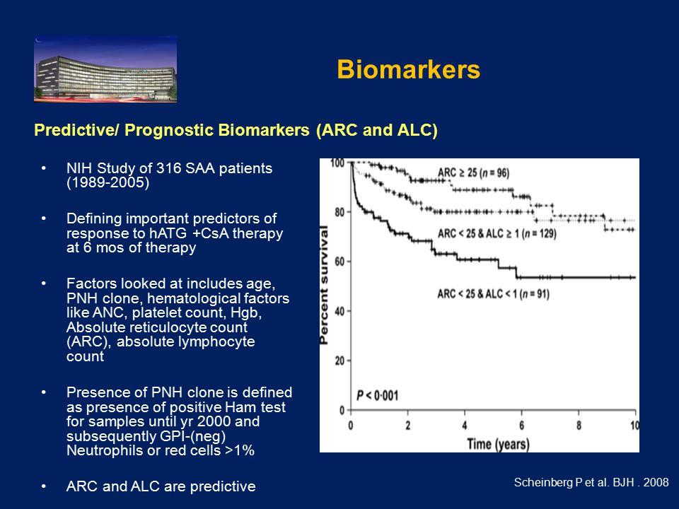 Biomarkers Predictive/ Prognostic Biomarkers (ARC and ALC) Scheinberg P et al.
