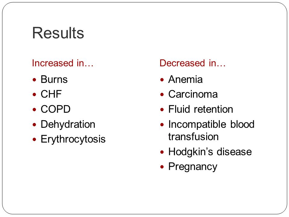Results Increased in…Decreased in… Burns CHF COPD Dehydration Erythrocytosis Anemia Carcinoma Fluid retention Incompatible blood transfusion Hodgkin's
