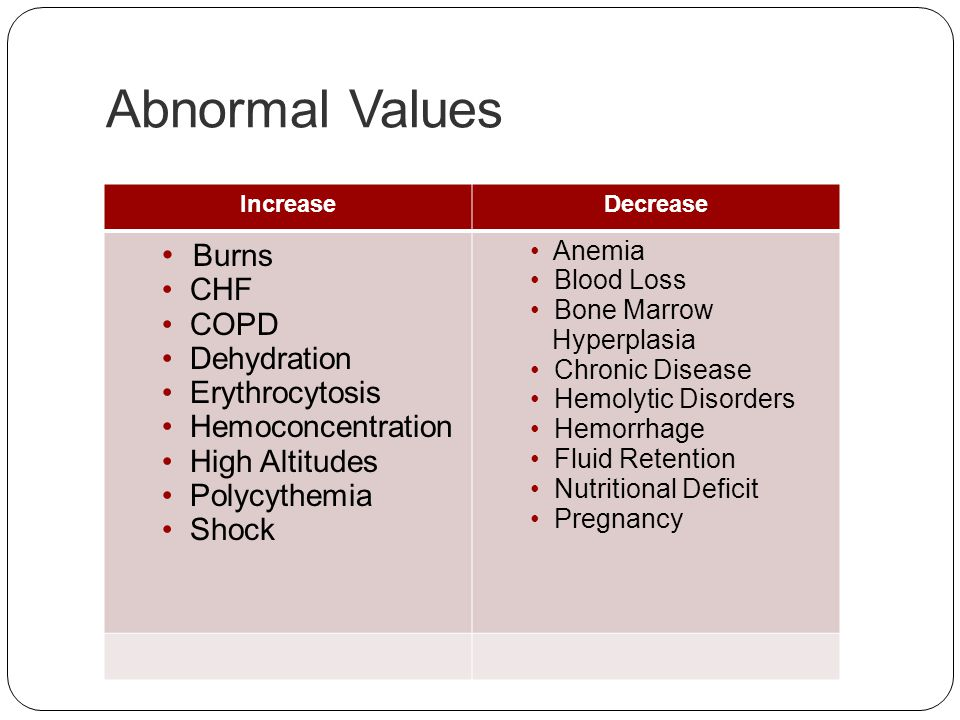 Abnormal Values IncreaseDecrease Burns CHF COPD Dehydration Erythrocytosis Hemoconcentration High Altitudes Polycythemia Shock Anemia Blood Loss Bone