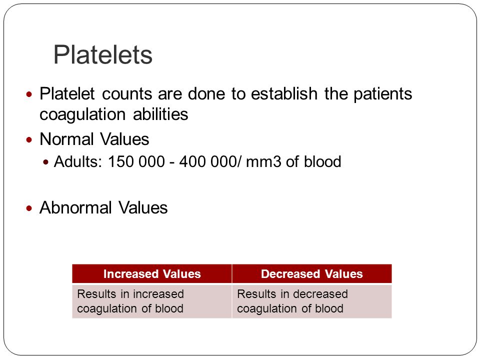 Platelets Platelet counts are done to establish the patients coagulation abilities Normal Values Adults: 150 000 - 400 000/ mm3 of blood Abnormal Valu