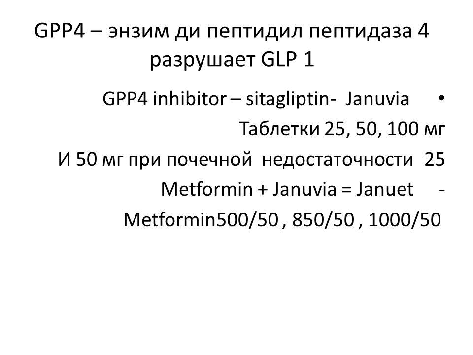 GPP4 – энзим ди пептидил пептидаза 4 разрушает GLP 1 GPP4 inhibitor – sitagliptin- Januvia Таблетки 25, 50, 100 мг 25И 50 мг при почечной недостаточности -Metformin + Januvia = Januet Metformin500/50, 850/50, 1000/50