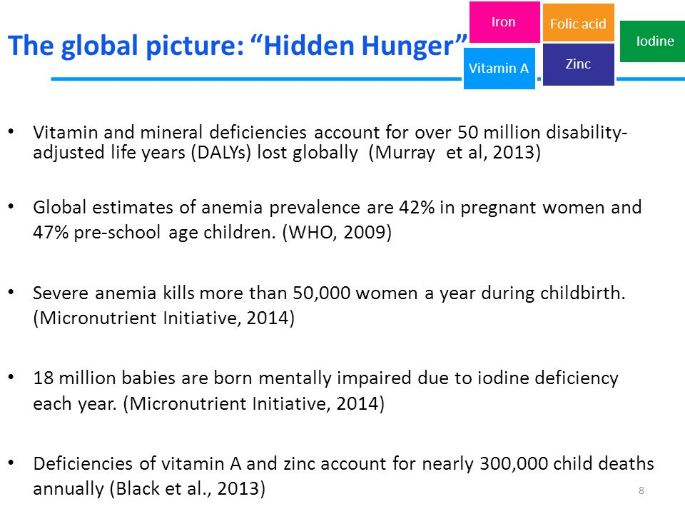 Vitamin and mineral deficiencies account for over 50 million disability- adjusted life years (DALYs) lost globally (Murray et al, 2013) Global estimat