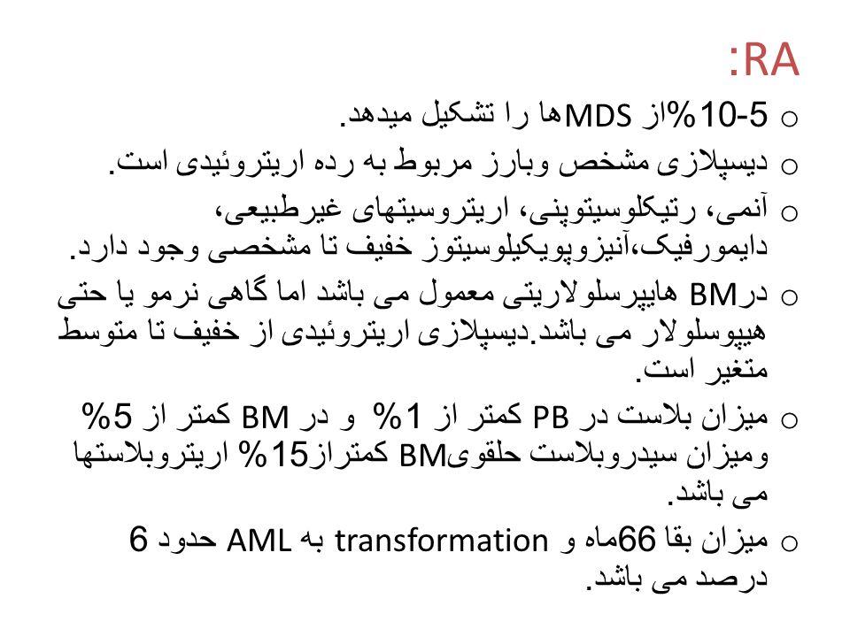 RA: o 5-10% از MDS ها را تشکیل میدهد. o دیسپلازی مشخص وبارز مربوط به رده اریتروئیدی است. o آنمی، رتیکلوسیتوپنی، اریتروسیتهای غیرطبیعی، دایمورفیک،آنیزو