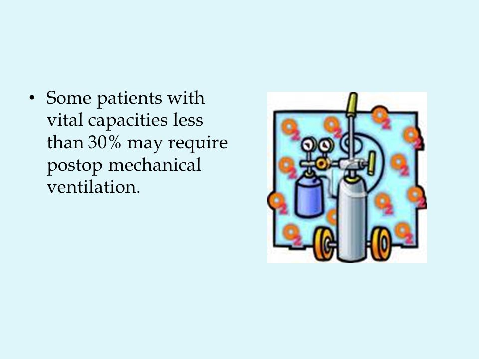 Some patients with vital capacities less than 30% may require postop mechanical ventilation.
