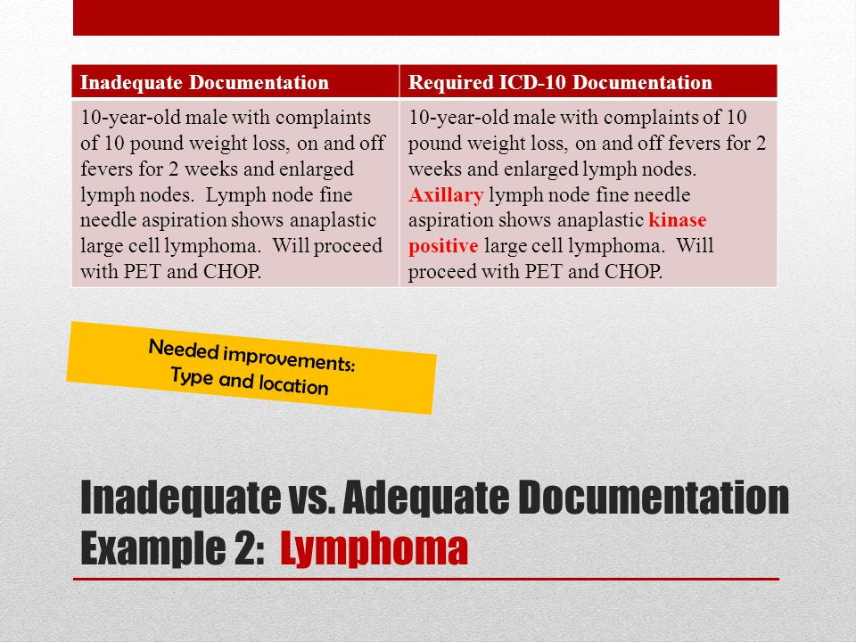Inadequate vs. Adequate Documentation Example 2: Lymphoma Inadequate DocumentationRequired ICD-10 Documentation 10-year-old male with complaints of 10