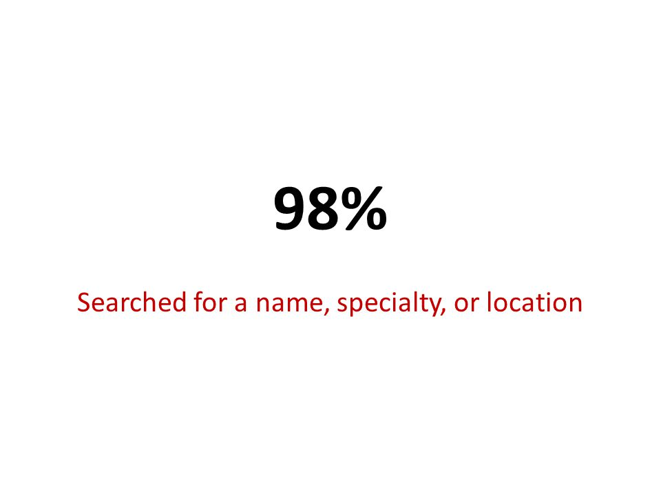 98% Searched for a name, specialty, or location