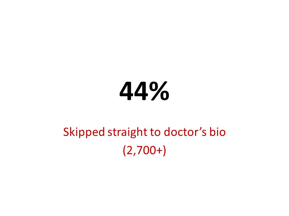 44% Skipped straight to doctor's bio (2,700+)
