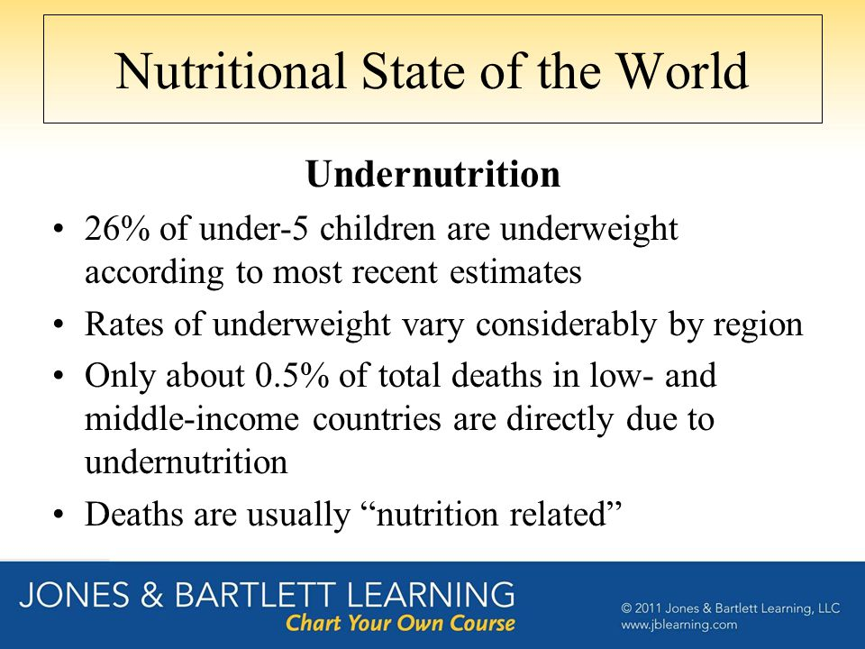 Nutritional State of the World Undernutrition 26% of under-5 children are underweight according to most recent estimates Rates of underweight vary con