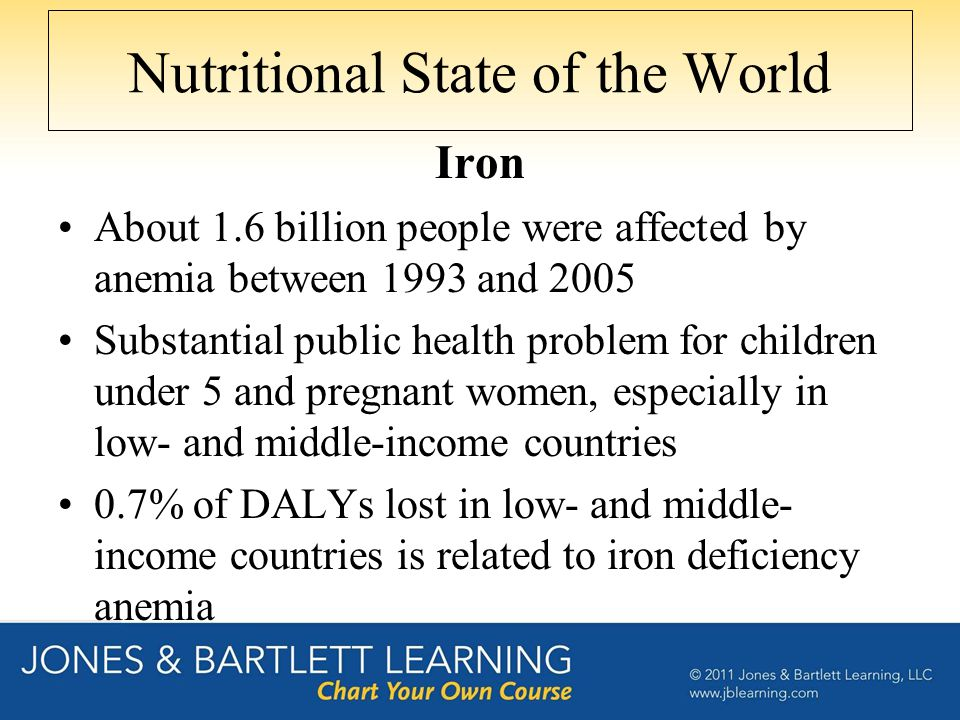 Nutritional State of the World Iron About 1.6 billion people were affected by anemia between 1993 and 2005 Substantial public health problem for child