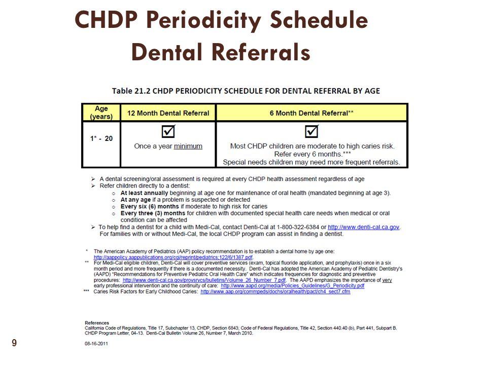 9 CHDP Periodicity Schedule Dental Referrals