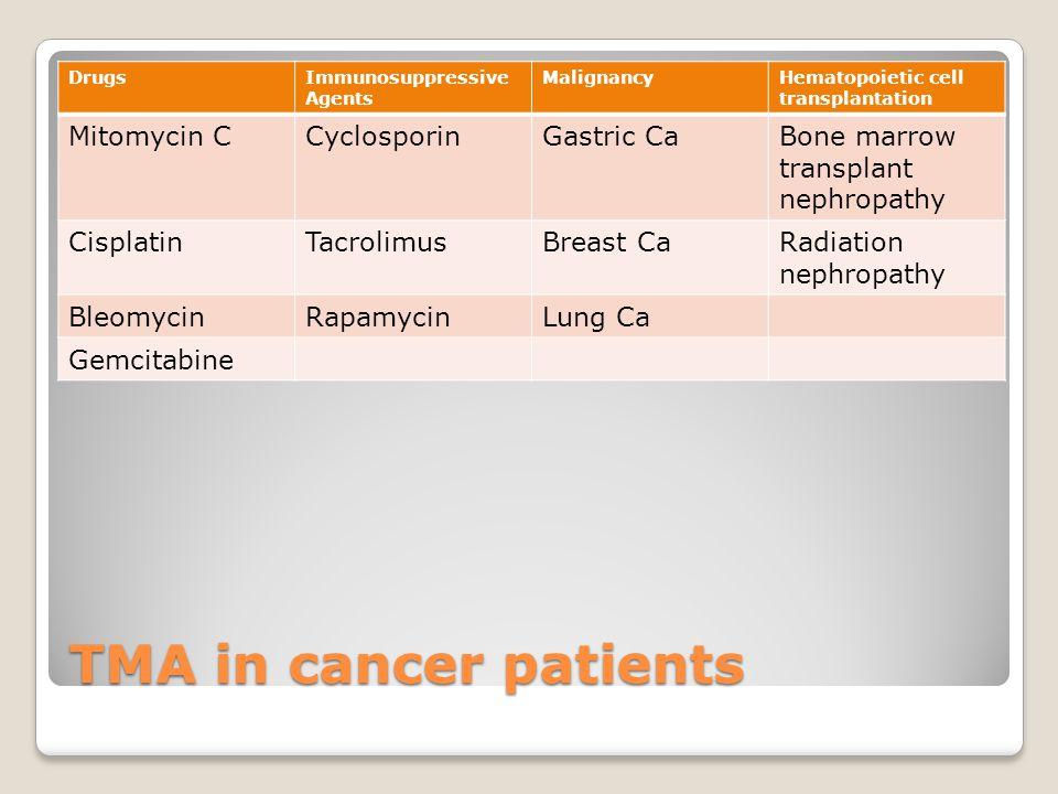 TMA in cancer patients DrugsImmunosuppressive Agents MalignancyHematopoietic cell transplantation Mitomycin CCyclosporinGastric CaBone marrow transplant nephropathy CisplatinTacrolimusBreast CaRadiation nephropathy BleomycinRapamycinLung Ca Gemcitabine