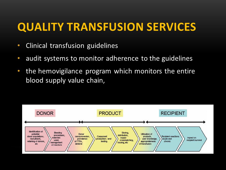 QUALITY TRANSFUSION SERVICES Clinical transfusion guidelines audit systems to monitor adherence to the guidelines the hemovigilance program which moni